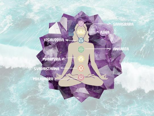 Una travesía a través de los chakras (parte I)